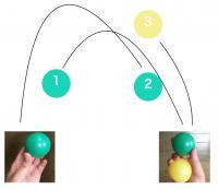 3つお手玉のやり方を解説しているサイト5選 ~まずは理論。次に実践~